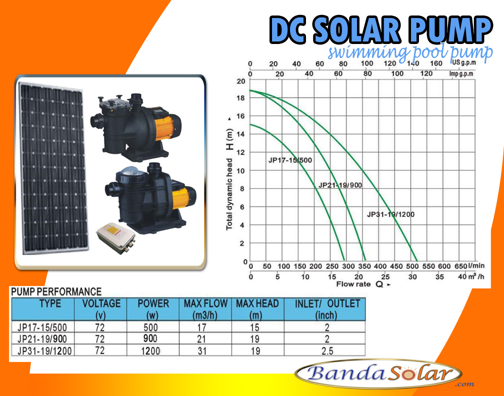 DC-Solar-pump-swimming-pool