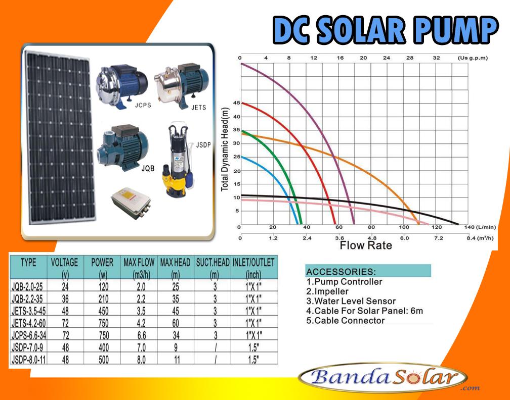DC-Solar-pump